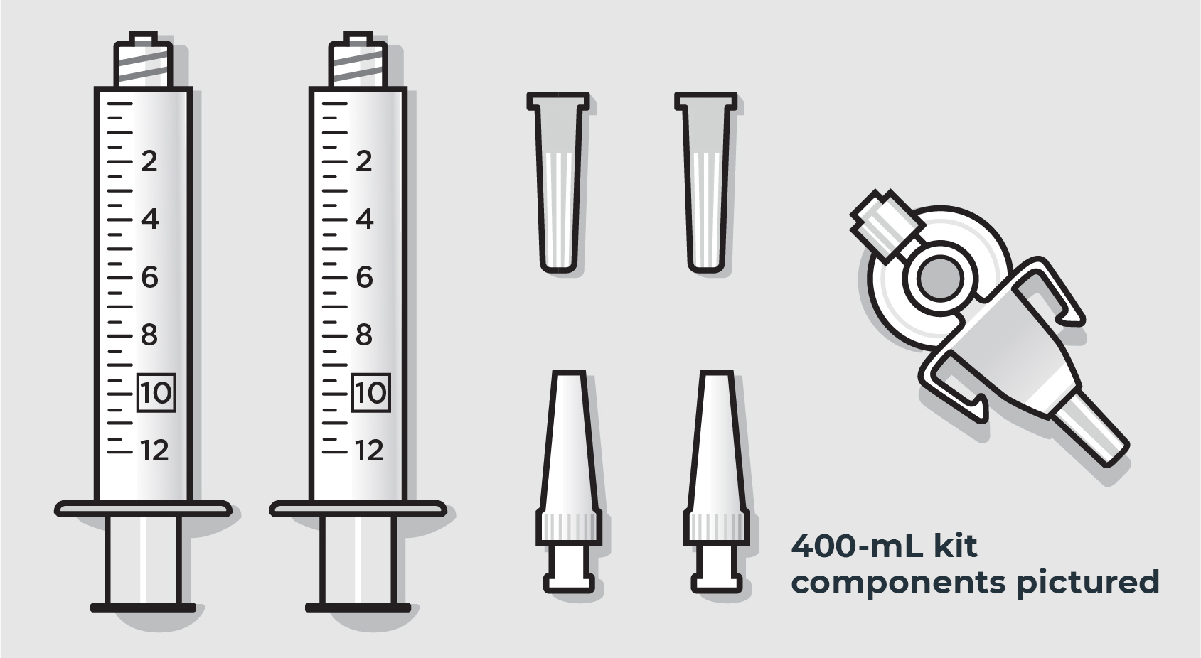 400-mL kit components; 2 syringes, 2 needle-free tips, 2 tip caps, 1 vented vial spike.